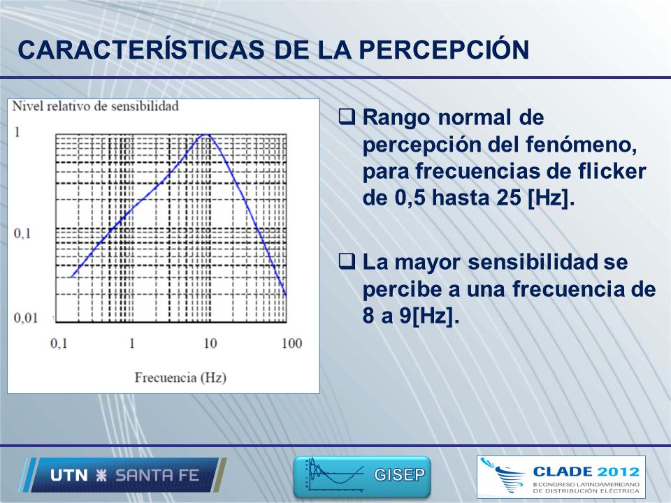 La mayor sensibilidad se percibe a una frecuencia de 8 a 9[Hz].